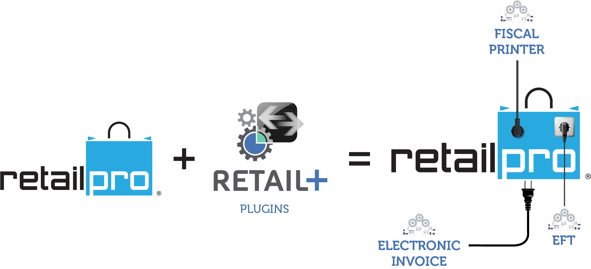 Retail+_Plugins_Interface